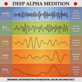 Deep Alpha Meditation - Pathways to Deep Relaxation